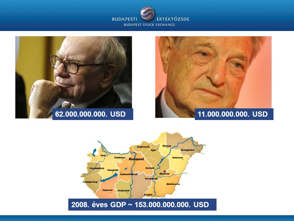 62.000.000.000. USD 11.000.000.000. USD. Warren Buffett [szerkesztés] Legutóbbi változat (ellenőrizetlen)
